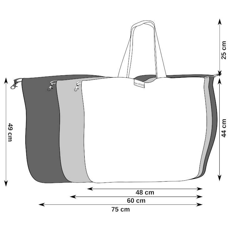 Diagrama de los tres tamaños de beachbag